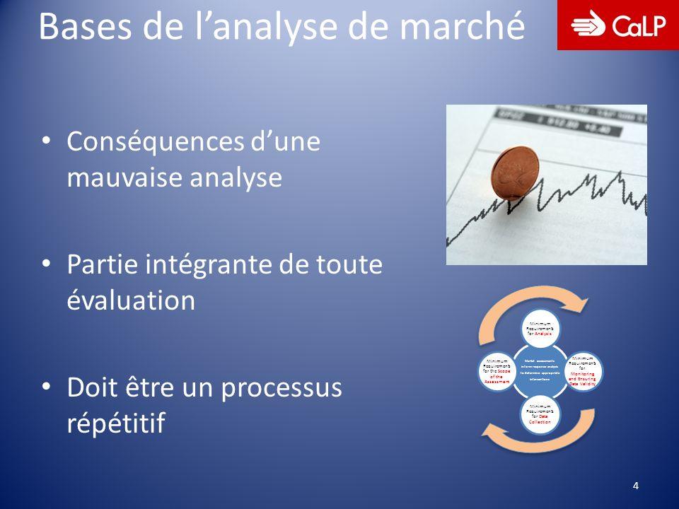Bases de lanalyse de marché Conséquences dune mauvaise analyse Partie intégrante de toute évaluation Doit être un processus répétitif 4
