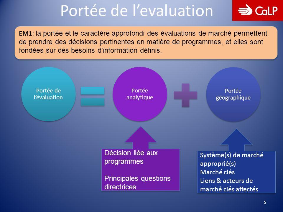 Portée de levaluation 5 EM1: la portée et le caractère approfondi des évaluations de marché permettent de prendre des décisions pertinentes en matière de programmes, et elles sont fondées sur des besoins dinformation définis.