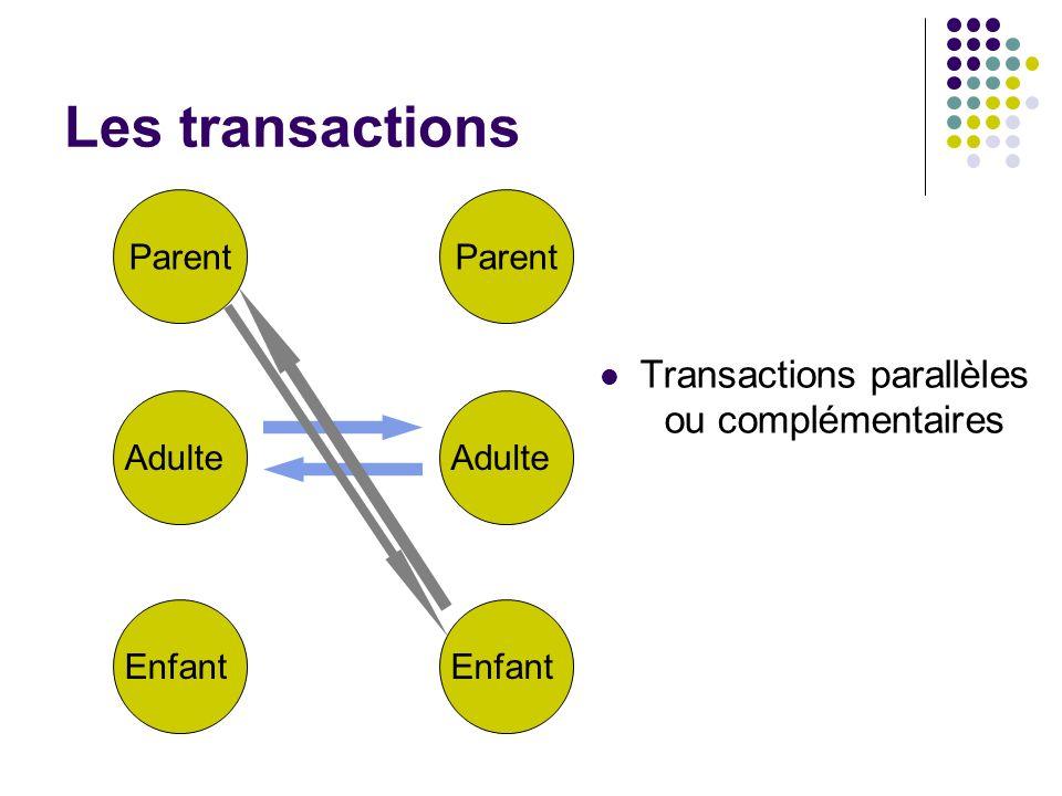 Les transactions Transactions parallèles ou complémentaires Parent Adulte Enfant Parent Adulte Enfant