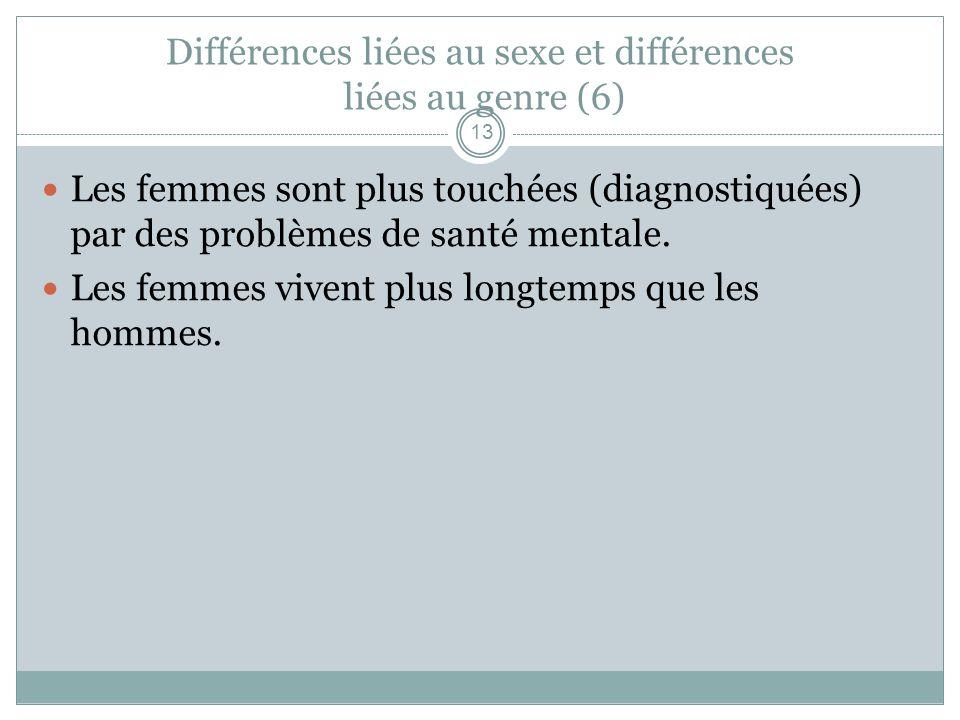 Différences liées au sexe et différences liées au genre (6) Les femmes sont plus touchées (diagnostiquées) par des problèmes de santé mentale. Les fem