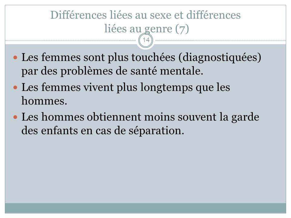 Différences liées au sexe et différences liées au genre (7) Les femmes sont plus touchées (diagnostiquées) par des problèmes de santé mentale. Les fem