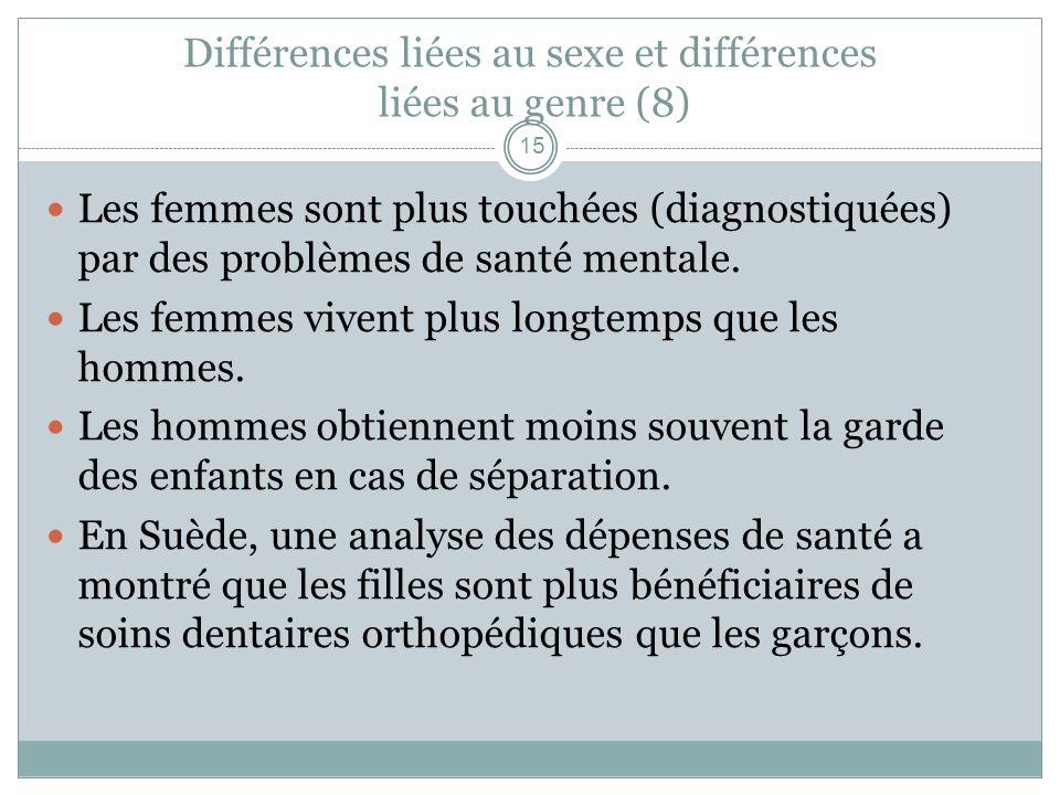 Différences liées au sexe et différences liées au genre (8) Les femmes sont plus touchées (diagnostiquées) par des problèmes de santé mentale. Les fem