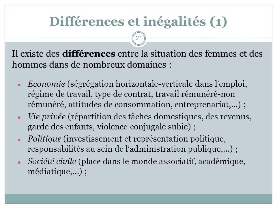Différences et inégalités (1) Il existe des différences entre la situation des femmes et des hommes dans de nombreux domaines : Economie (ségrégation