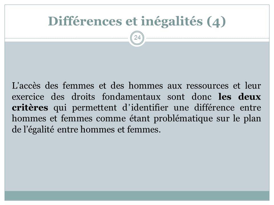 Différences et inégalités (4) Laccès des femmes et des hommes aux ressources et leur exercice des droits fondamentaux sont donc les deux critères qui