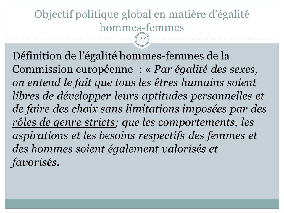 Objectif politique global en matière dégalité hommes-femmes Définition de légalité hommes-femmes de la Commission européenne : « Par égalité des sexes