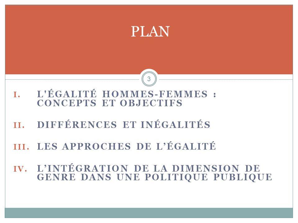Différences et inégalités (4) Laccès des femmes et des hommes aux ressources et leur exercice des droits fondamentaux sont donc les deux critères qui permettent didentifier une différence entre hommes et femmes comme étant problématique sur le plan de légalité entre hommes et femmes.