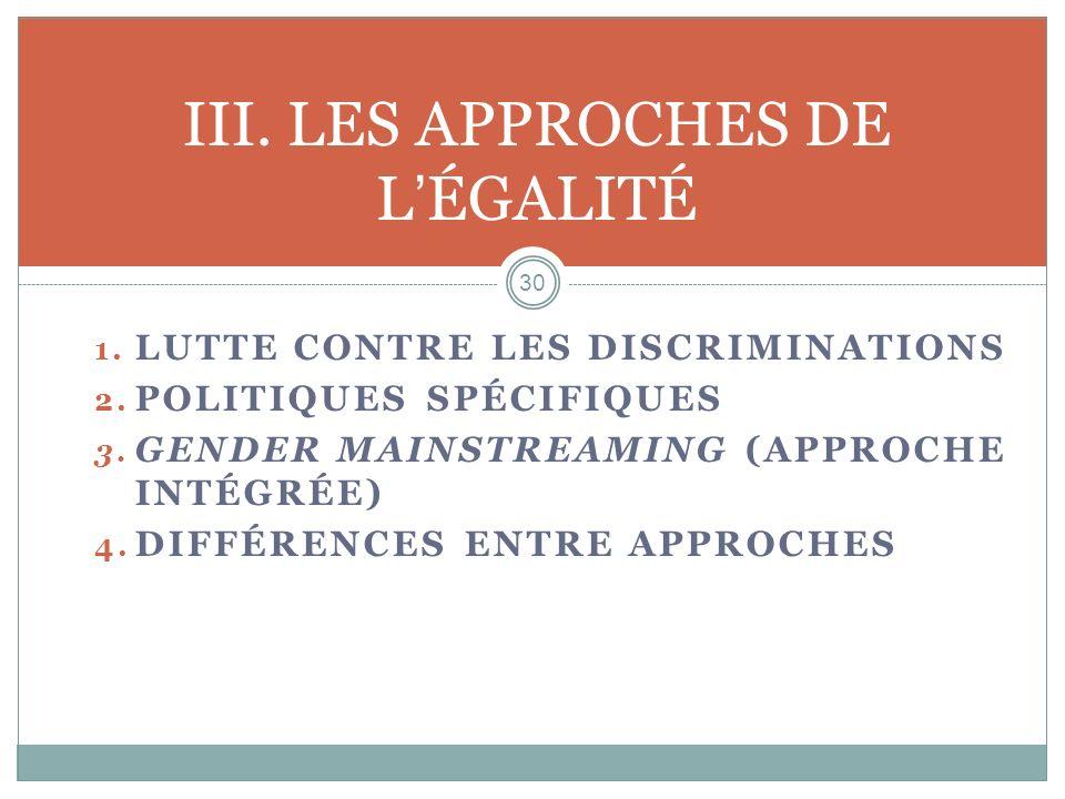 1. LUTTE CONTRE LES DISCRIMINATIONS 2. POLITIQUES SPÉCIFIQUES 3. GENDER MAINSTREAMING (APPROCHE INTÉGRÉE) 4. DIFFÉRENCES ENTRE APPROCHES III. LES APPR