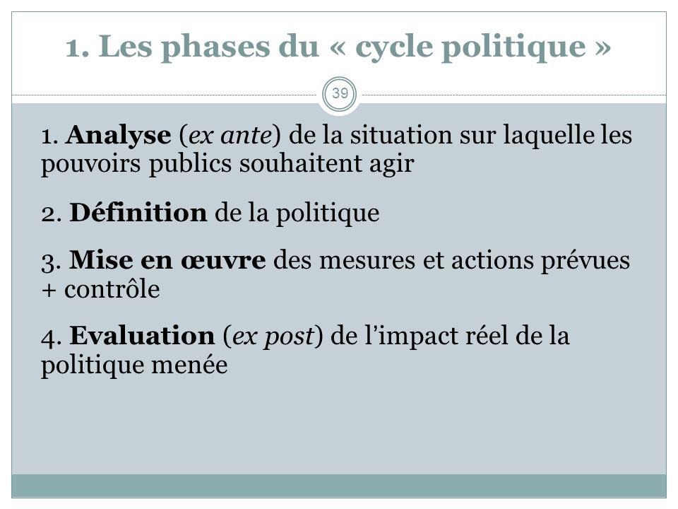1. Les phases du « cycle politique » 1. Analyse (ex ante) de la situation sur laquelle les pouvoirs publics souhaitent agir 2. Définition de la politi