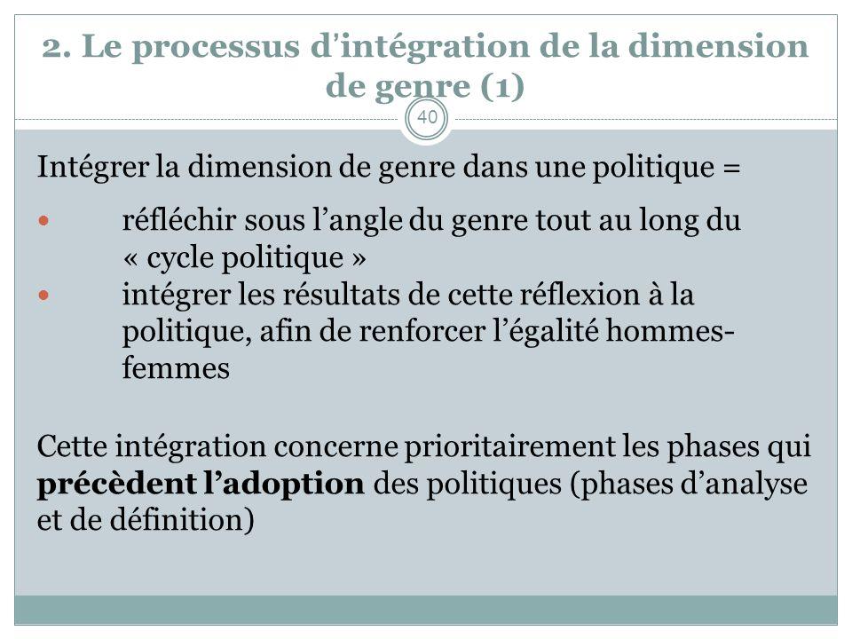 2. Le processus dintégration de la dimension de genre (1) Intégrer la dimension de genre dans une politique = réfléchir sous langle du genre tout au l