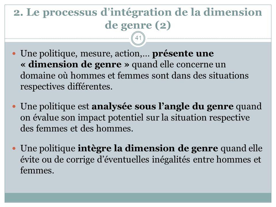 2. Le processus dintégration de la dimension de genre (2) Une politique, mesure, action,… présente une « dimension de genre » quand elle concerne un d