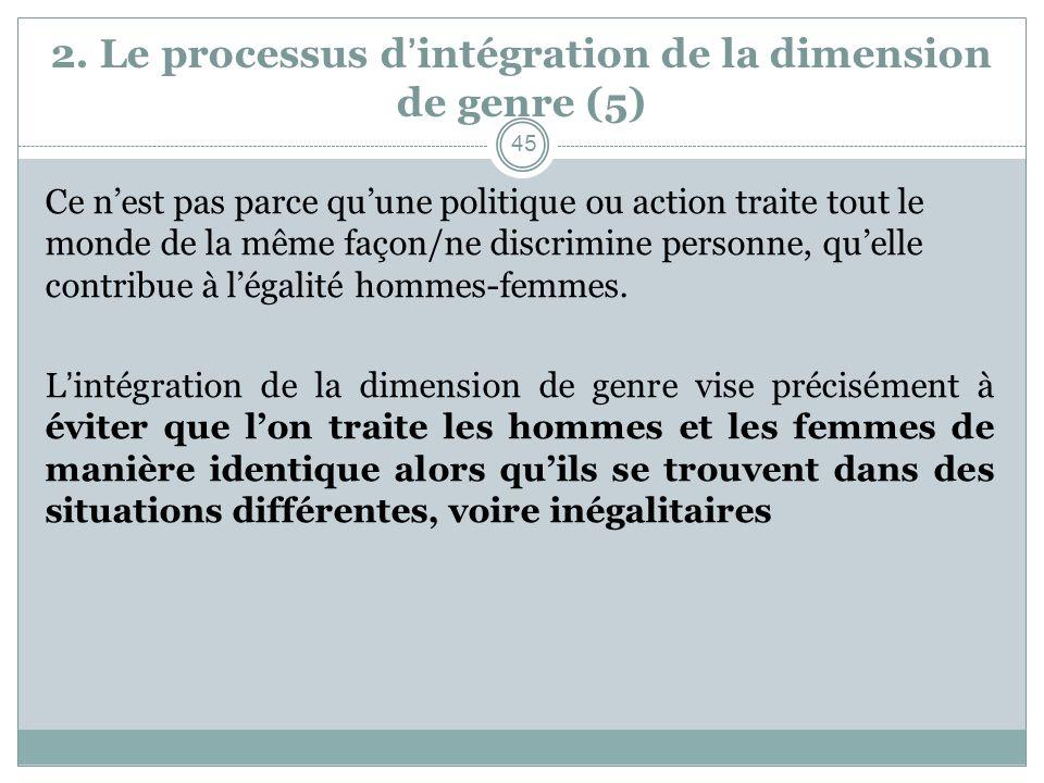 2. Le processus dintégration de la dimension de genre (5) Ce nest pas parce quune politique ou action traite tout le monde de la même façon/ne discrim