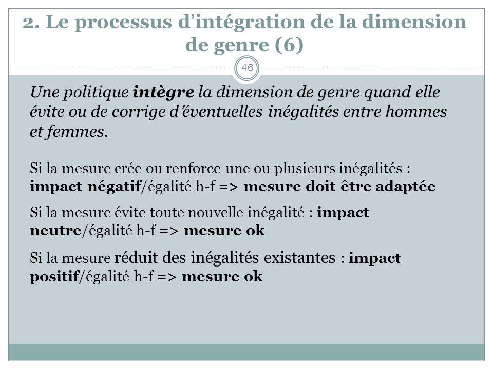 2. Le processus dintégration de la dimension de genre (6) Une politique intègre la dimension de genre quand elle évite ou de corrige déventuelles inég
