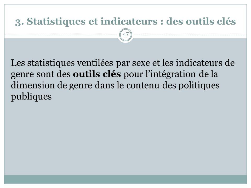 3. Statistiques et indicateurs : des outils clés Les statistiques ventilées par sexe et les indicateurs de genre sont des outils clés pour lintégratio