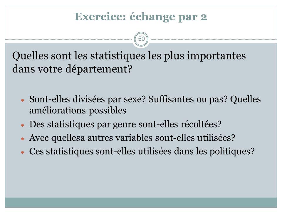 Exercice: échange par 2 Quelles sont les statistiques les plus importantes dans votre département? Sont-elles divisées par sexe? Suffisantes ou pas? Q
