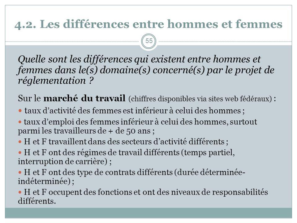 4.2. Les différences entre hommes et femmes Quelle sont les différences qui existent entre hommes et femmes dans le(s) domaine(s) concerné(s) par le p