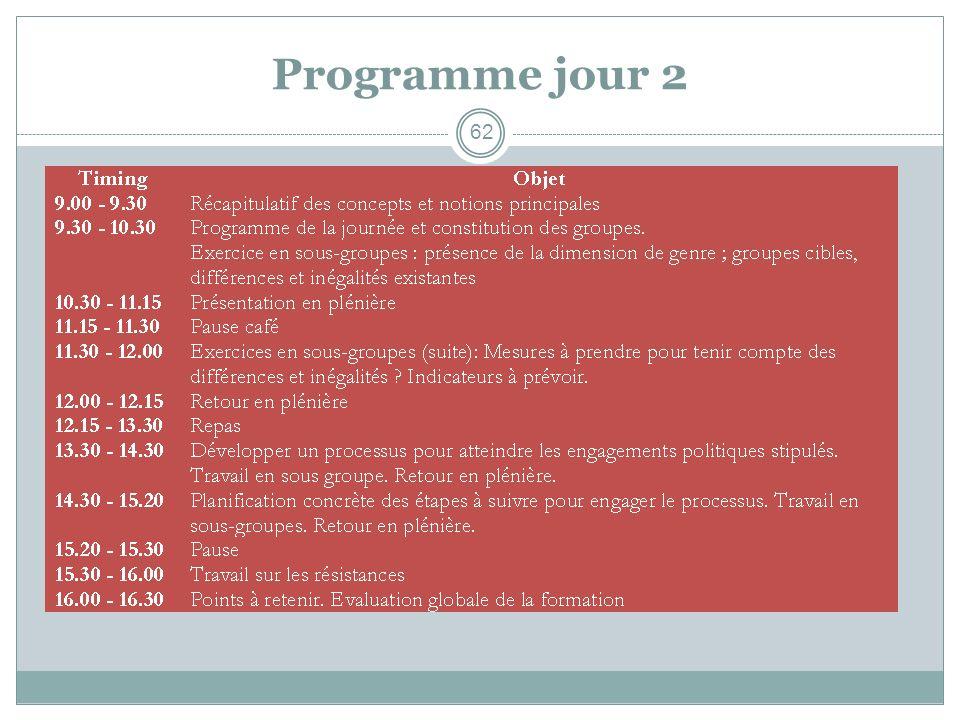 Programme jour 2 62