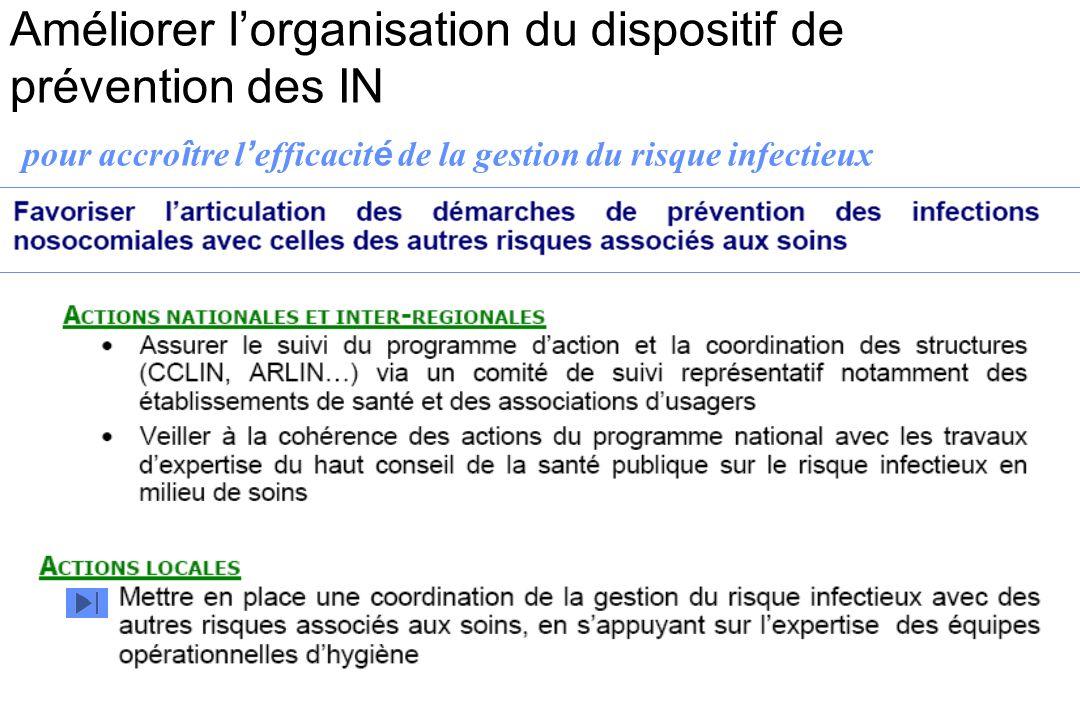 Améliorer lorganisation du dispositif de prévention des IN pour accro î tre l efficacit é de la gestion du risque infectieux