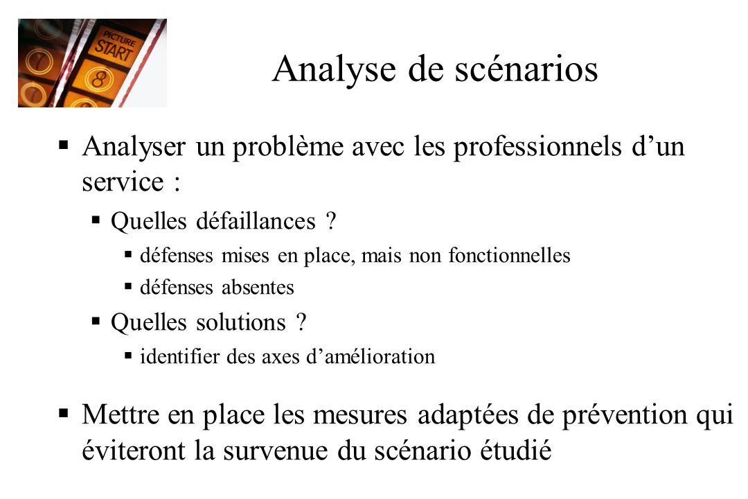 Analyse de scénarios Analyser un problème avec les professionnels dun service : Quelles défaillances ? défenses mises en place, mais non fonctionnelle