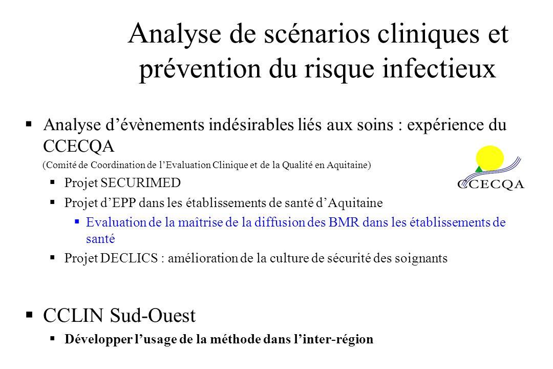 A nalyse de scénarios cliniques et prévention du risque infectieux Analyse dévènements indésirables liés aux soins : expérience du CCECQA (Comité de C