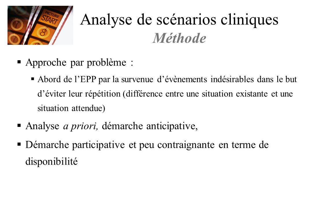 Analyse de scénarios cliniques Méthode Approche par problème : Abord de lEPP par la survenue dévènements indésirables dans le but déviter leur répétit