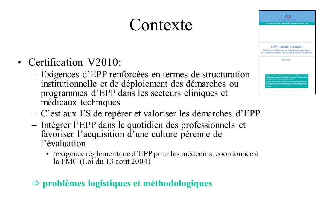 Contexte Certification V2010: –Exigences dEPP renforcées en termes de structuration institutionnelle et de déploiement des démarches ou programmes dEP
