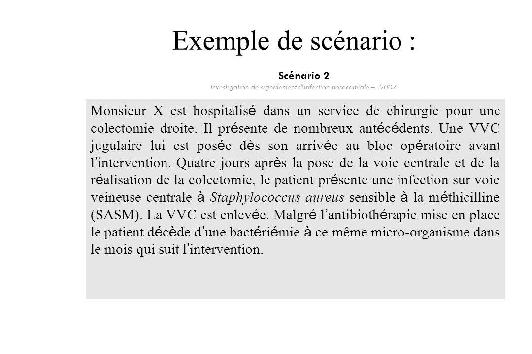 Exemple de scénario : Scénario 2 Investigation de signalement dinfection nosocomiale – 2007 Monsieur X est hospitalis é dans un service de chirurgie p