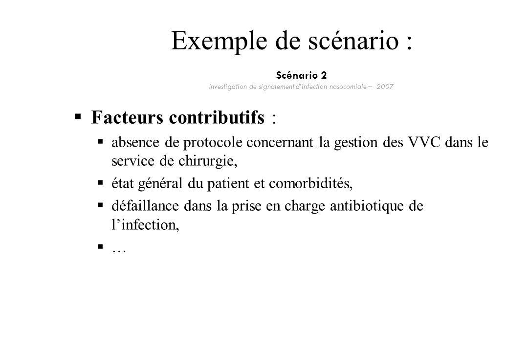 Exemple de scénario : Facteurs contributifs : absence de protocole concernant la gestion des VVC dans le service de chirurgie, état général du patient