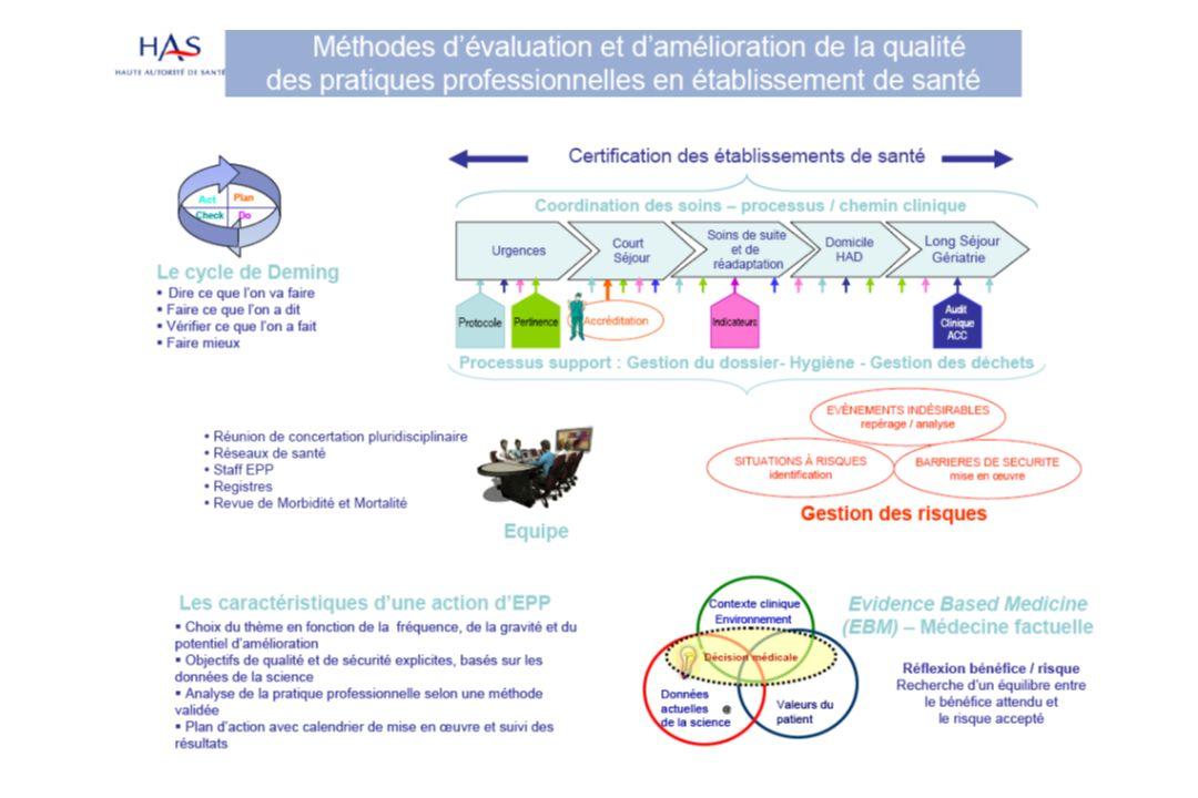 Des outils innovants pour la gestion du risque infectieux : Analyse de scénarios