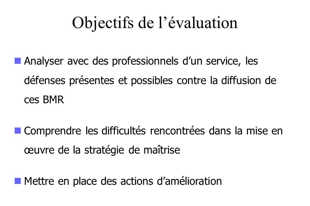 Objectifs de lévaluation Analyser avec des professionnels dun service, les défenses présentes et possibles contre la diffusion de ces BMR Comprendre l