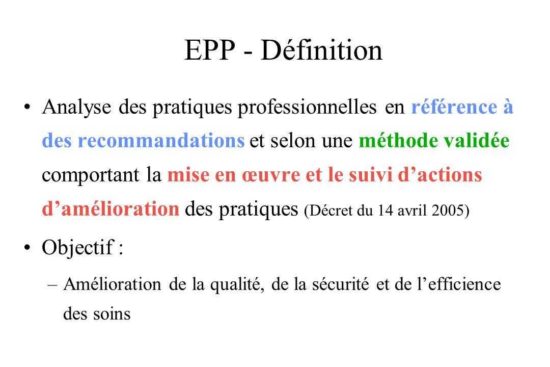 EPP - Définition Analyse des pratiques professionnelles en référence à des recommandations et selon une méthode validée comportant la mise en œuvre et
