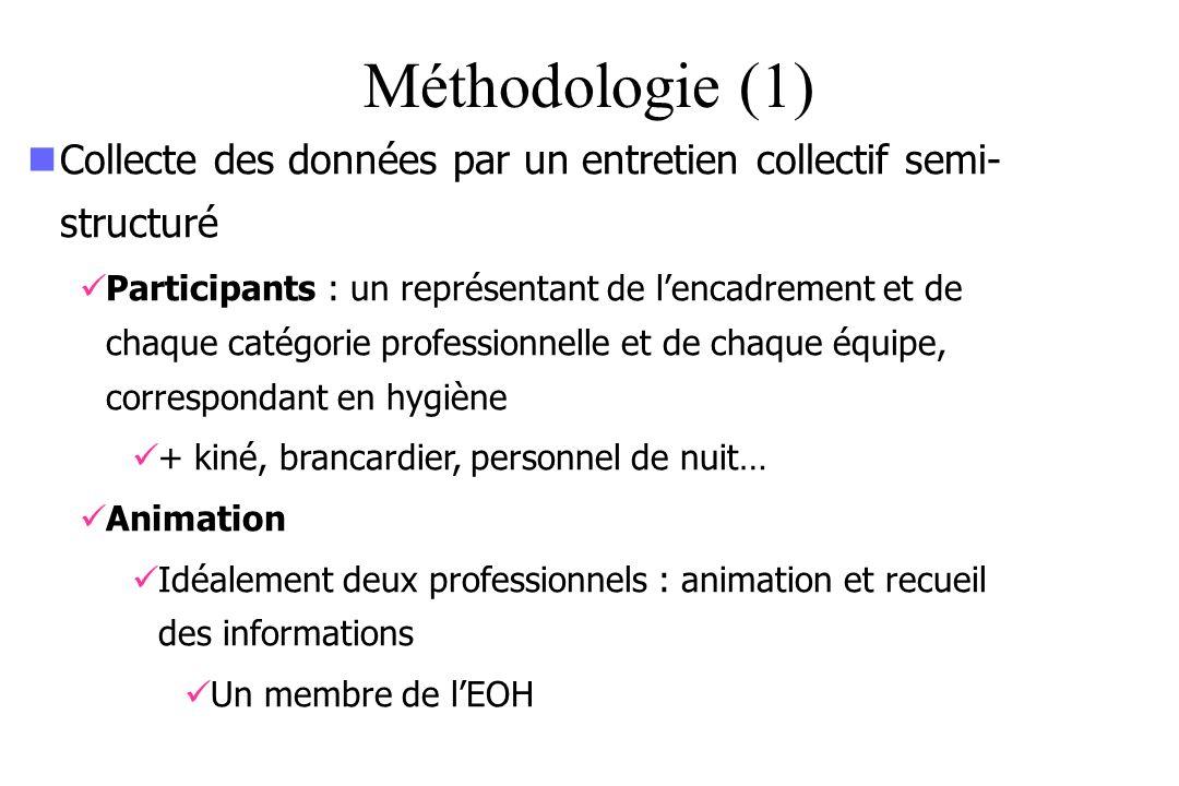 Méthodologie (1) Collecte des données par un entretien collectif semi- structuré Participants : un représentant de lencadrement et de chaque catégorie