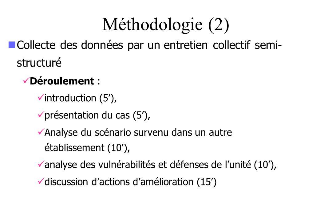 Méthodologie (2) Collecte des données par un entretien collectif semi- structuré Déroulement : introduction (5), présentation du cas (5), Analyse du s