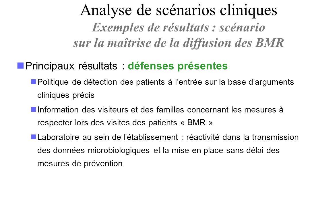 Principaux résultats : défenses présentes Politique de détection des patients à lentrée sur la base darguments cliniques précis Information des visite
