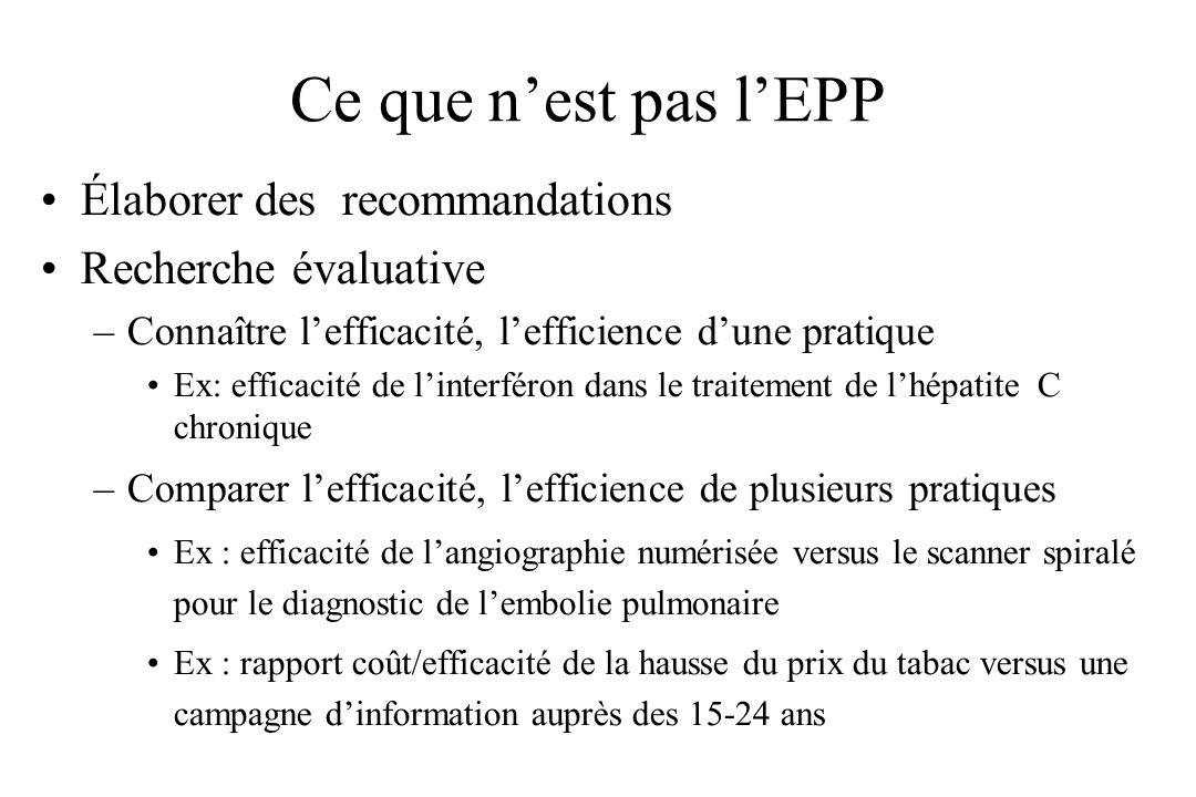 Ce que nest pas lEPP Élaborer des recommandations Recherche évaluative –Connaître lefficacité, lefficience dune pratique Ex: efficacité de linterféron