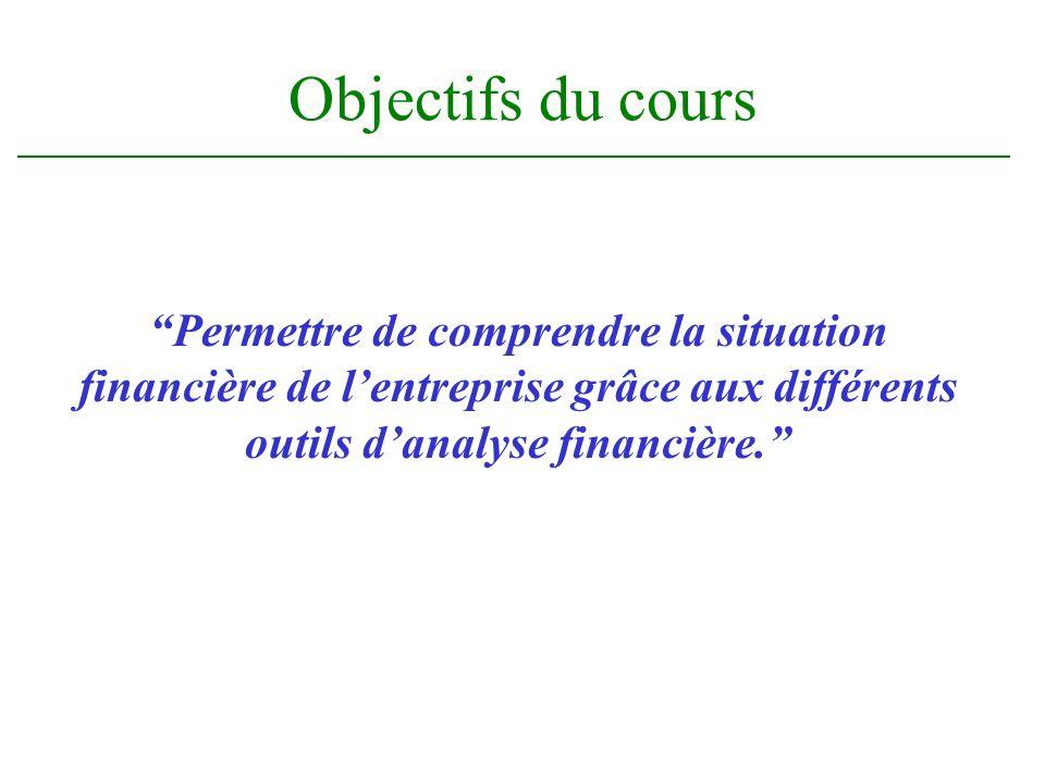 Objectifs du cours Permettre de comprendre la situation financière de lentreprise grâce aux différents outils danalyse financière.
