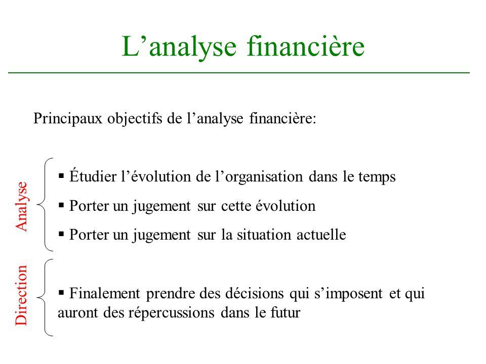 Principaux objectifs de lanalyse financière: Étudier lévolution de lorganisation dans le temps Porter un jugement sur cette évolution Porter un jugeme