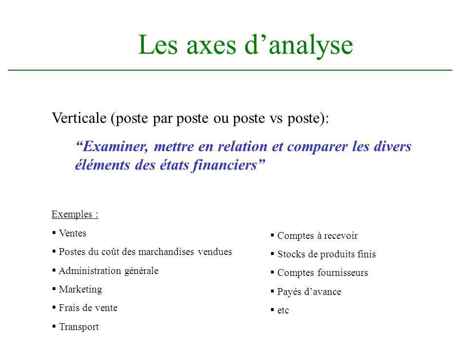 Les axes danalyse Verticale (poste par poste ou poste vs poste): Examiner, mettre en relation et comparer les divers éléments des états financiers Exe