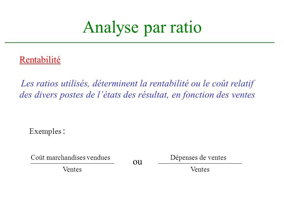 Analyse par ratio Rentabilité Les ratios utilisés, déterminent la rentabilité ou le coût relatif des divers postes de létats des résultat, en fonction