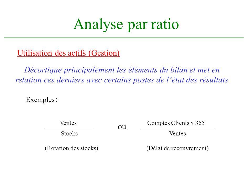 Analyse par ratio Utilisation des actifs (Gestion) Décortique principalement les éléments du bilan et met en relation ces derniers avec certains poste