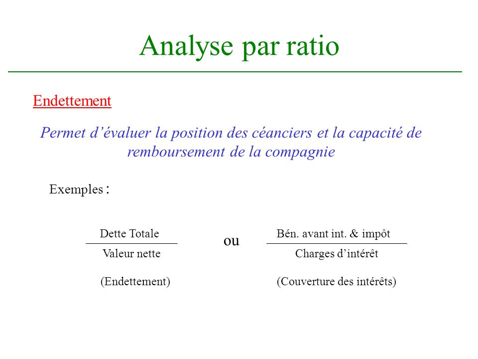 Analyse par ratio Endettement Permet dévaluer la position des céanciers et la capacité de remboursement de la compagnie Dette Totale Valeur nette Bén.