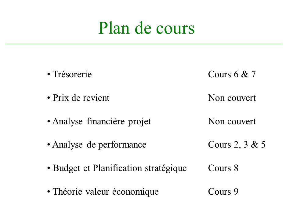 Plan de cours TrésorerieCours 6 & 7 Prix de revientNon couvert Analyse financière projetNon couvert Analyse de performanceCours 2, 3 & 5 Budget et Planification stratégiqueCours 8 Théorie valeur économiqueCours 9