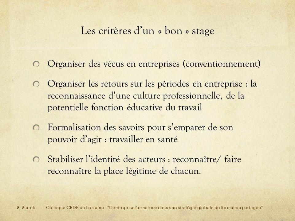 Les critères dun « bon » stage Organiser des vécus en entreprises (conventionnement) Organiser les retours sur les périodes en entreprise : la reconna