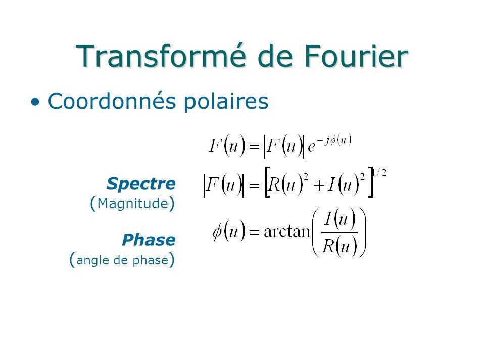 Transformé de Fourier Coordonnés polaires Spectre ( Magnitude ) Phase ( angle de phase )