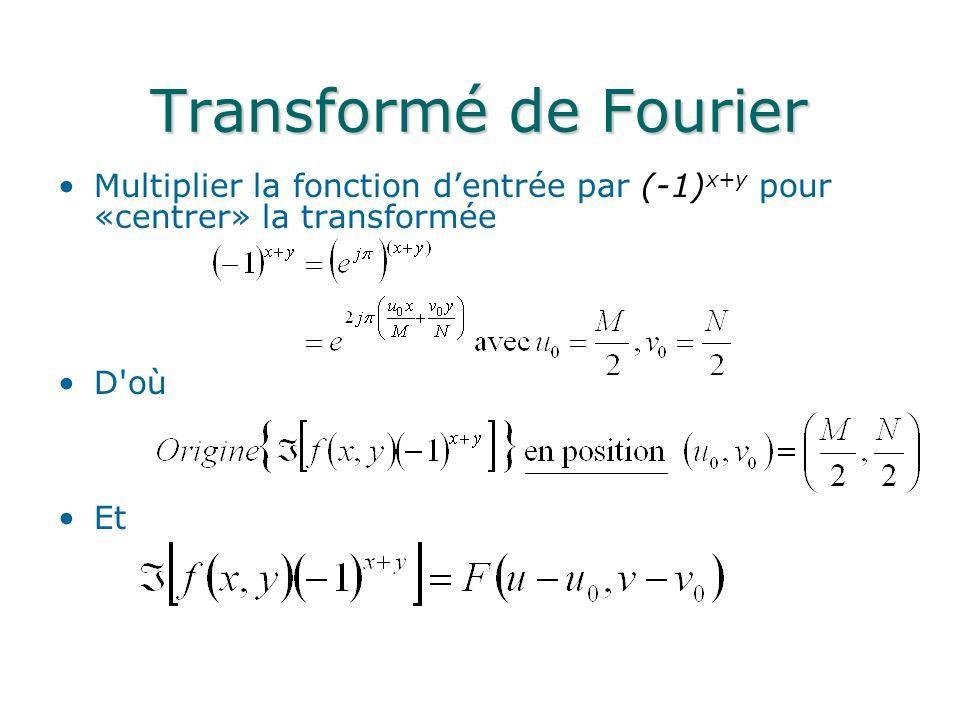 Transformé de Fourier Multiplier la fonction dentrée par (-1) x+y pour «centrer» la transformée D où Et