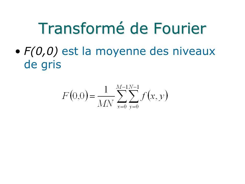 Transformé de Fourier F(0,0) est la moyenne des niveaux de gris