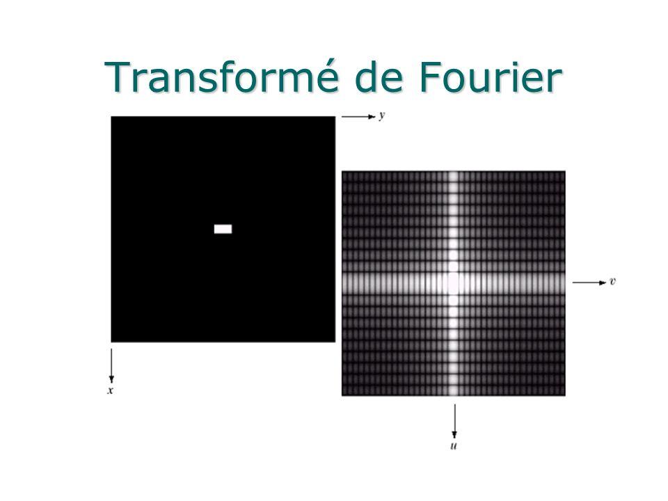 Transformé de Fourier