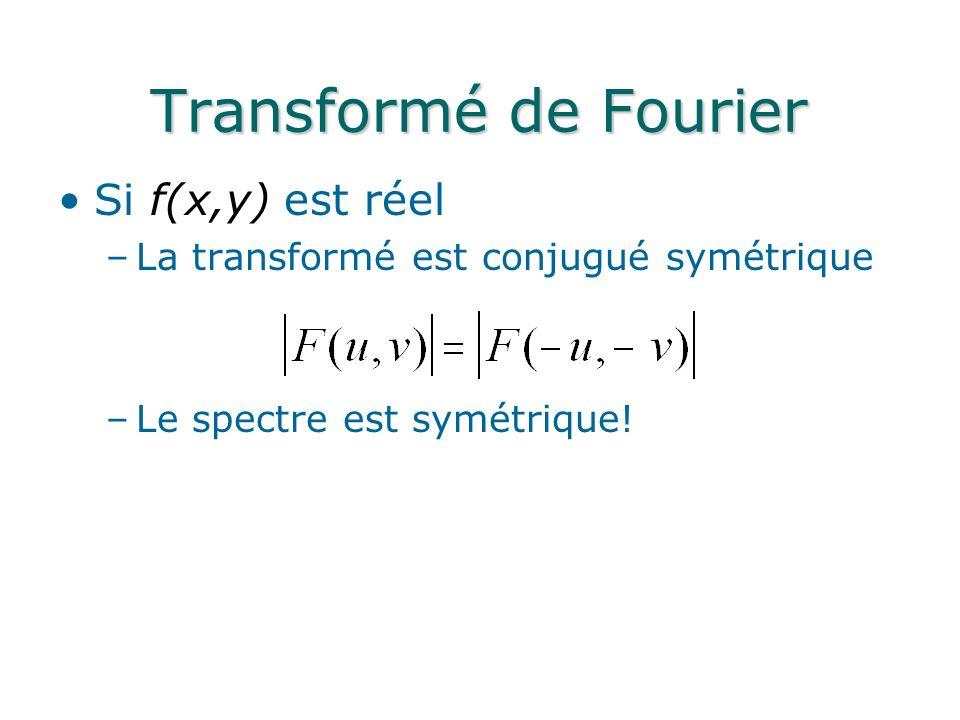Si f(x,y) est réel –La transformé est conjugué symétrique –Le spectre est symétrique!