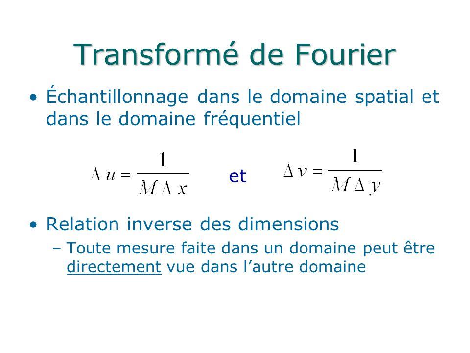 Transformé de Fourier Échantillonnage dans le domaine spatial et dans le domaine fréquentiel Relation inverse des dimensions –Toute mesure faite dans un domaine peut être directement vue dans lautre domaine et