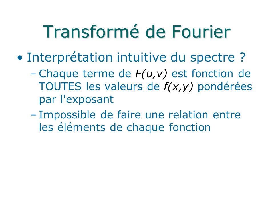 Transformé de Fourier Interprétation intuitive du spectre ? –Chaque terme de F(u,v) est fonction de TOUTES les valeurs de f(x,y) pondérées par l'expos