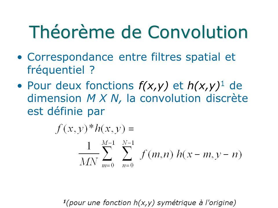 Correspondance entre filtres spatial et fréquentiel ? Pour deux fonctions f(x,y) et h(x,y) 1 de dimension M X N, la convolution discrète est définie p